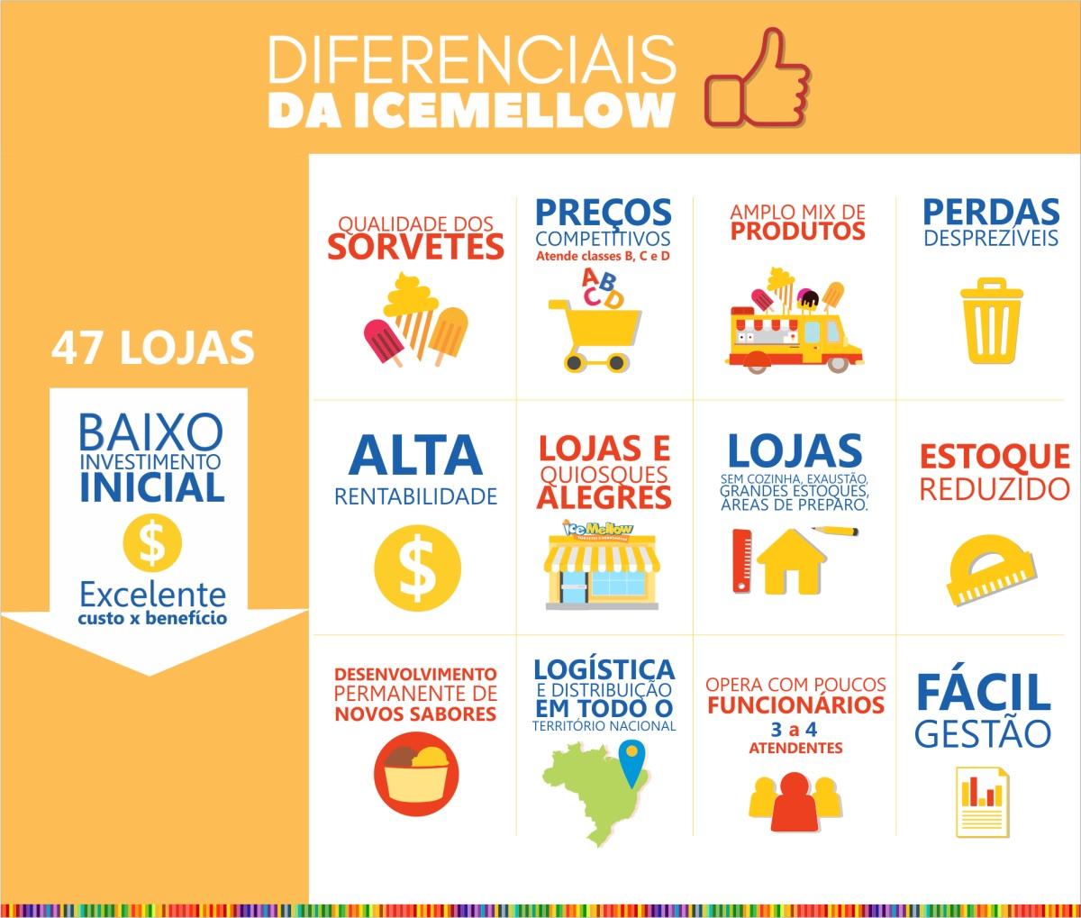 4-4-diferencias