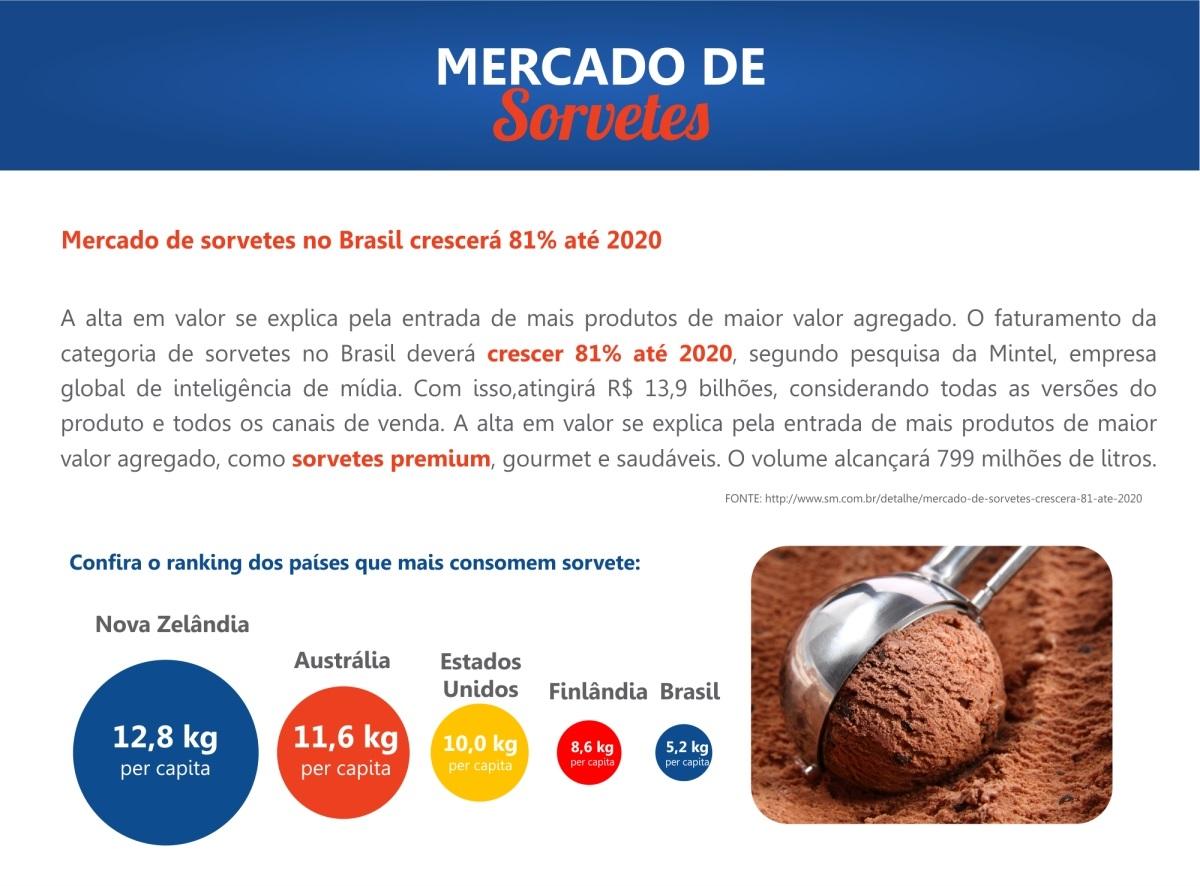 MERCADO-DE-SORVETES-certo