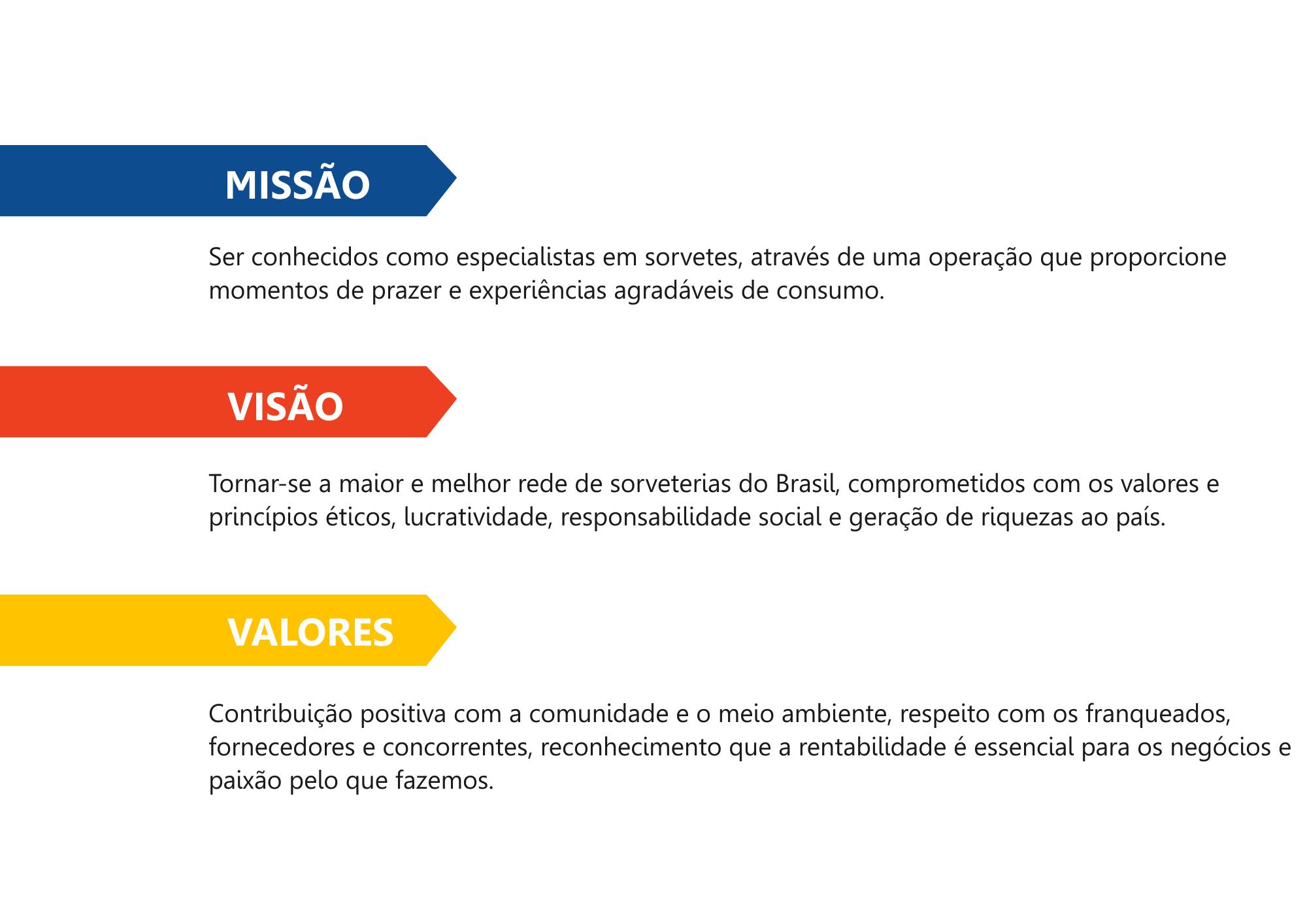 MISSÃO, VISÃO E VALORES - ICEMELLOW