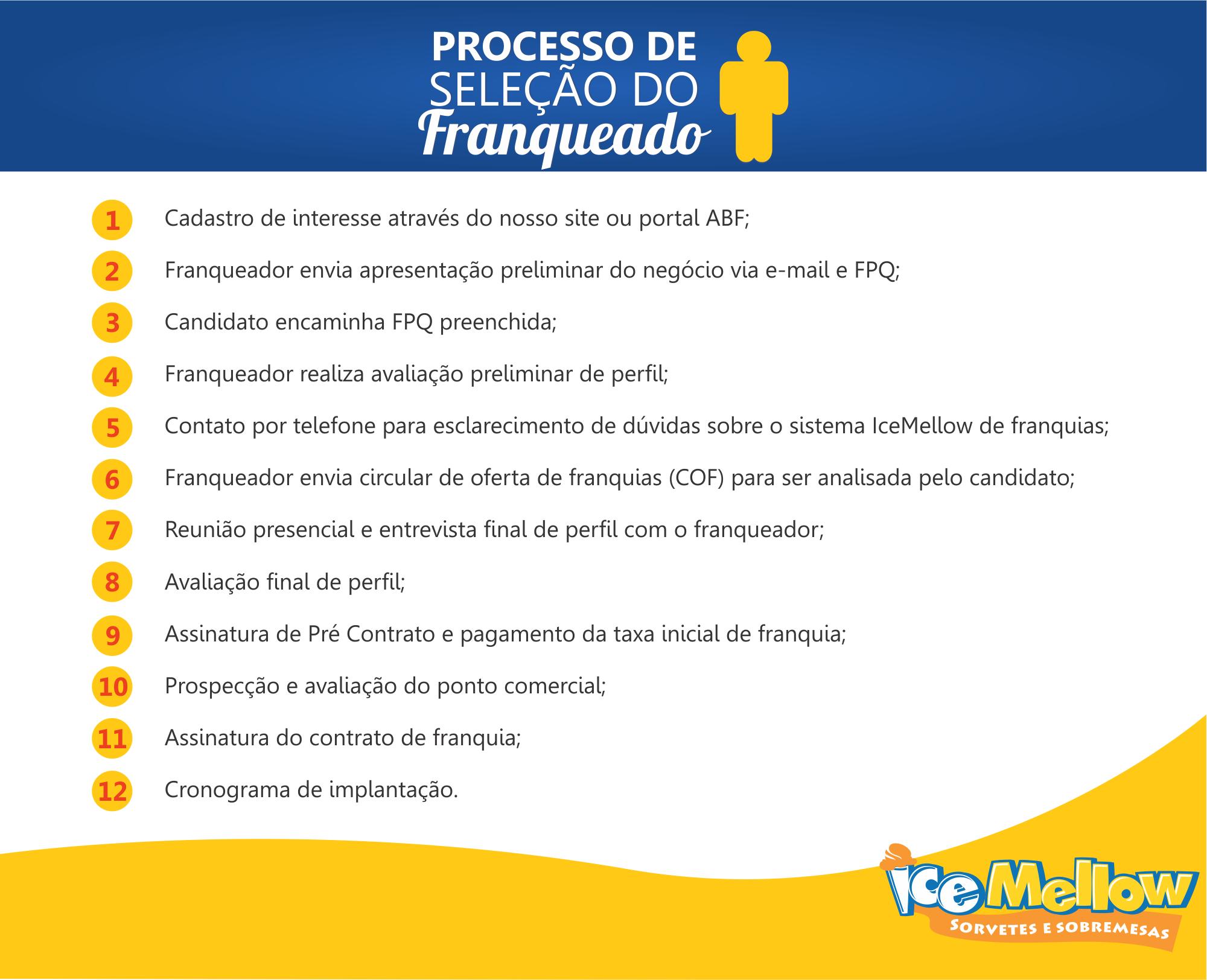 PROCESSO DE SELEÇÃO FRANQUEADO